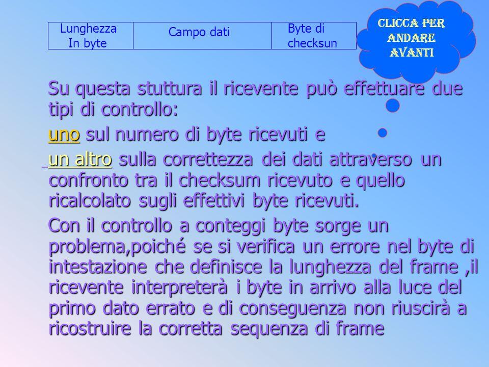 Su questa stuttura il ricevente può effettuare due tipi di controllo: Su questa stuttura il ricevente può effettuare due tipi di controllo: uno sul nu
