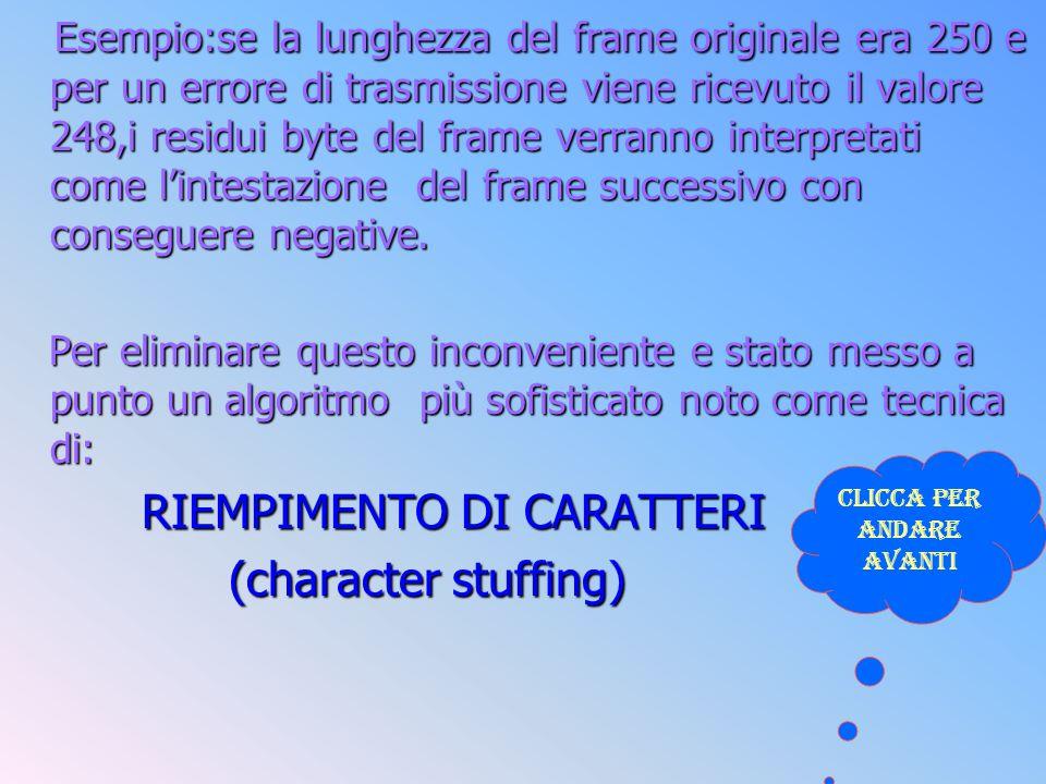 Esempio:se la lunghezza del frame originale era 250 e per un errore di trasmissione viene ricevuto il valore 248,i residui byte del frame verranno int