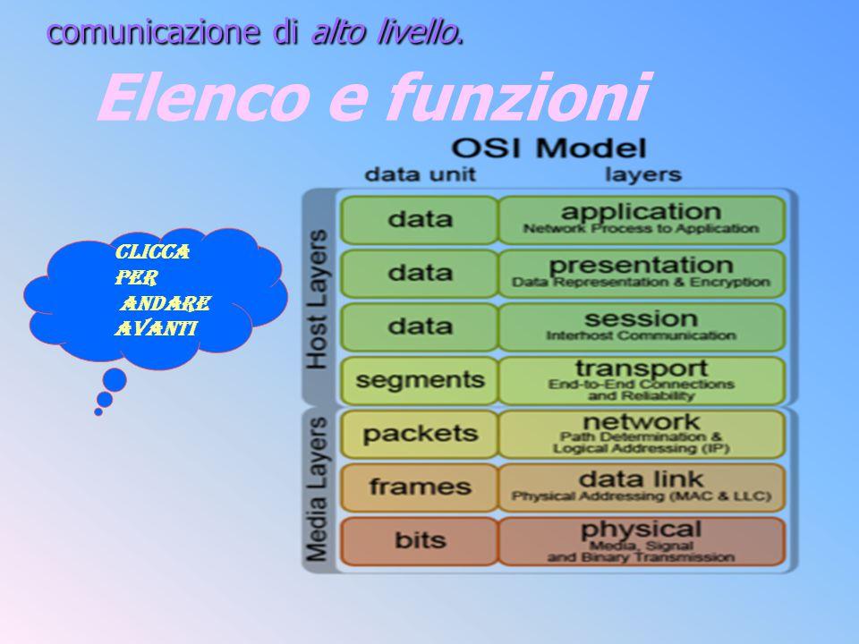 I livelli del modello osi Il modello osi si divide in vari livelli lo scopo di ogni livello è quello di fornire servizi al livello superiore.