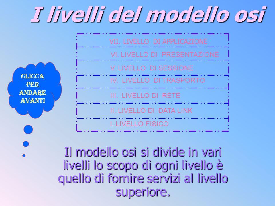 I livelli del modello osi Il modello osi si divide in vari livelli lo scopo di ogni livello è quello di fornire servizi al livello superiore. VI. LIVE