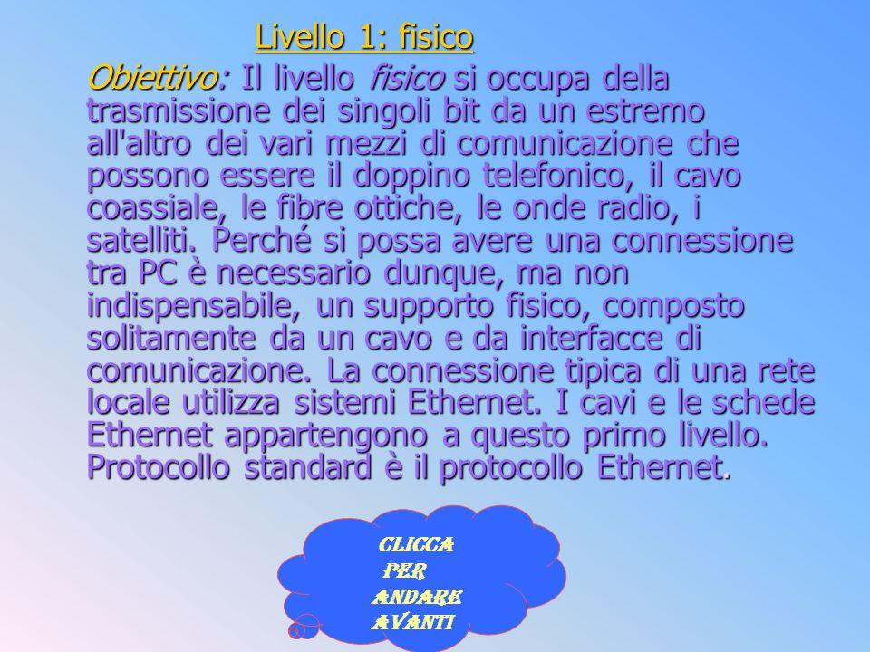 Livello 2:Data link Obiettivo:Il livello del collegamento dati riguarda i dispositivi che gestiscono il collegamento dati da un PC all altro della stessa rete.