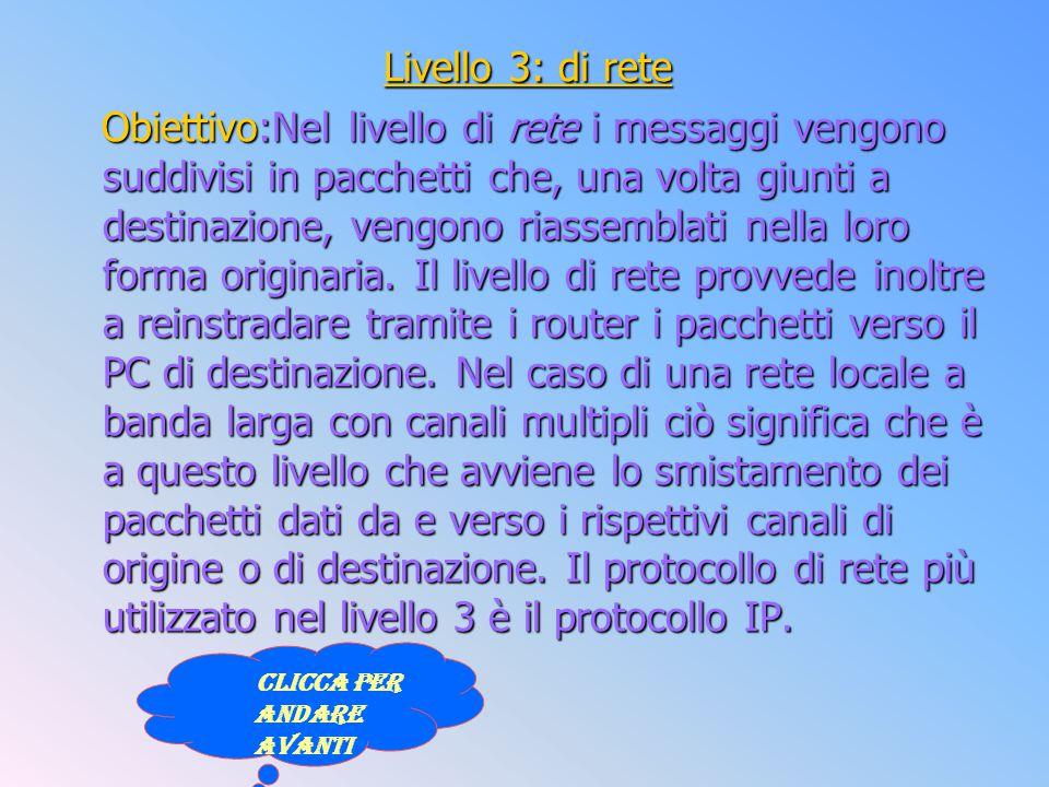 Livello 3: di rete Obiettivo:Nel livello di rete i messaggi vengono suddivisi in pacchetti che, una volta giunti a destinazione, vengono riassemblati