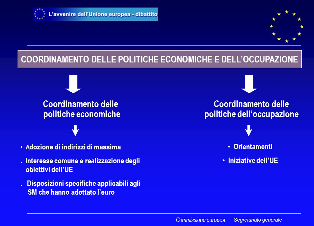 Segretariato generale COORDINAMENTO DELLE POLITICHE ECONOMICHE E DELL'OCCUPAZIONE Commissione europea: Coordinamento delle politiche economiche A dozi