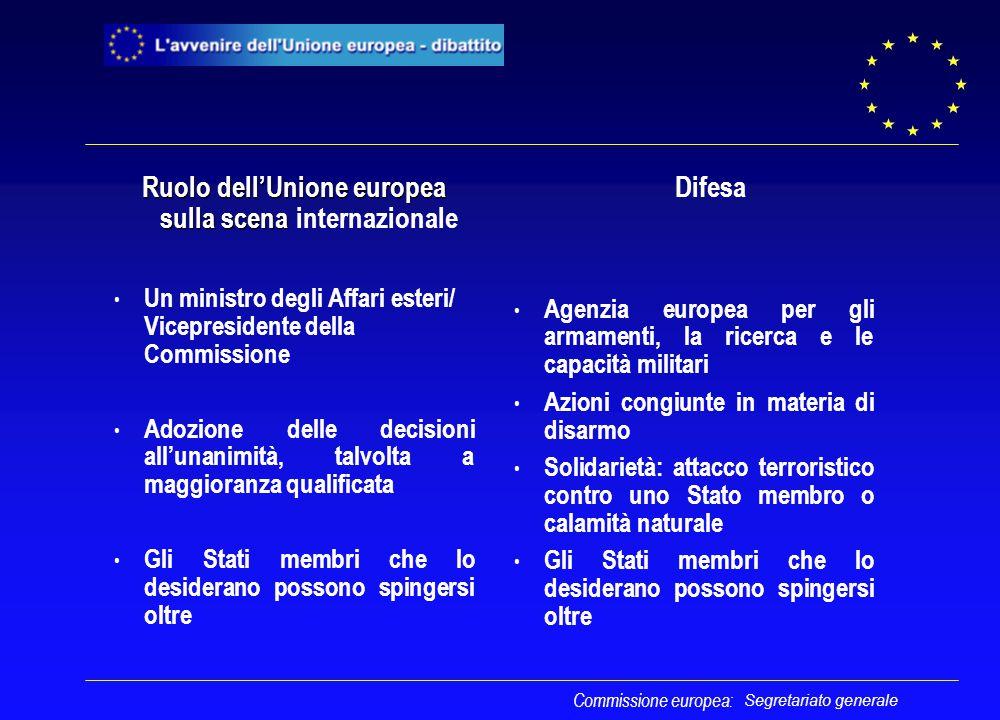 Segretariato generale Ruolo dell'Unione europea sulla scena Ruolo dell'Unione europea sulla scena internazionale Un ministro degli Affari esteri/ Vice