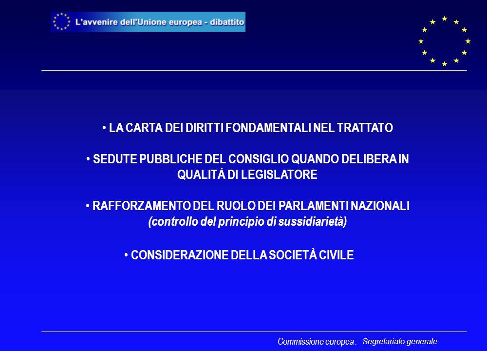 Segretariato generale Costituzione La carta dei diritti fondamentali è inserita nella Parte II della costituzione Commissione europea: giuridicamente vincolante LA CARTA DEI DIRITTI FONDAMENTALI