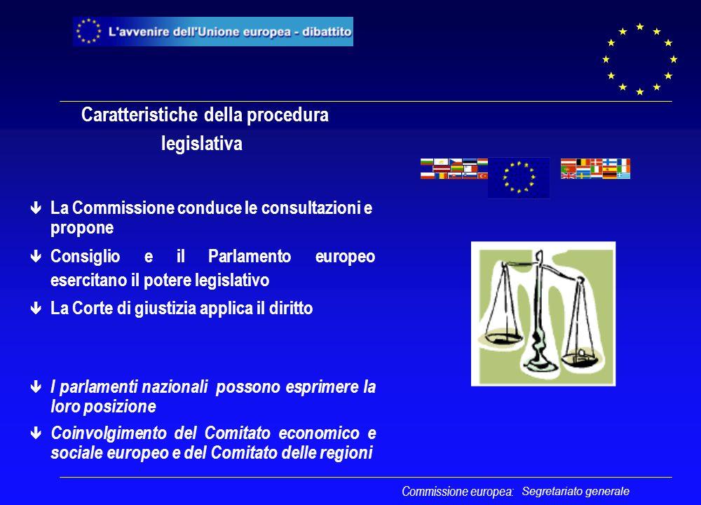 Segretariato generale Caratteristiche della procedura legislativa ê ê La Commissione conduce le consultazioni e propone ê ê Consiglio e il Parlamento