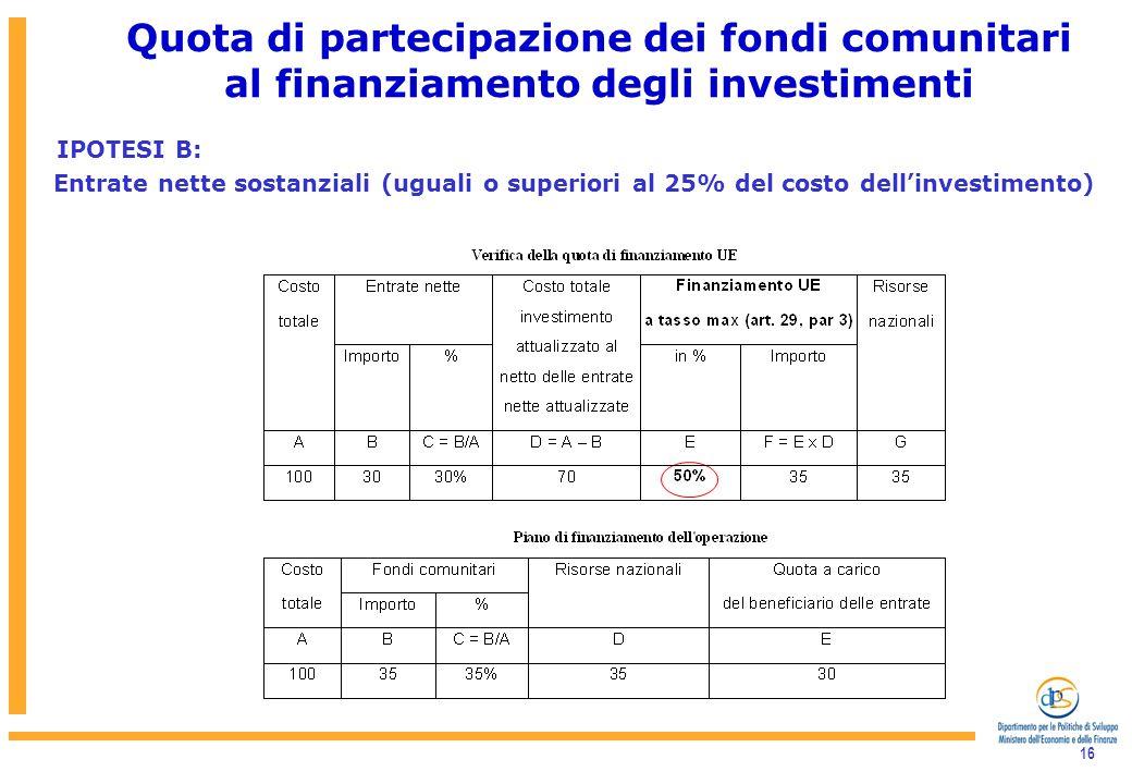 16 Quota di partecipazione dei fondi comunitari al finanziamento degli investimenti IPOTESI B: Entrate nette sostanziali (uguali o superiori al 25% del costo dell'investimento)