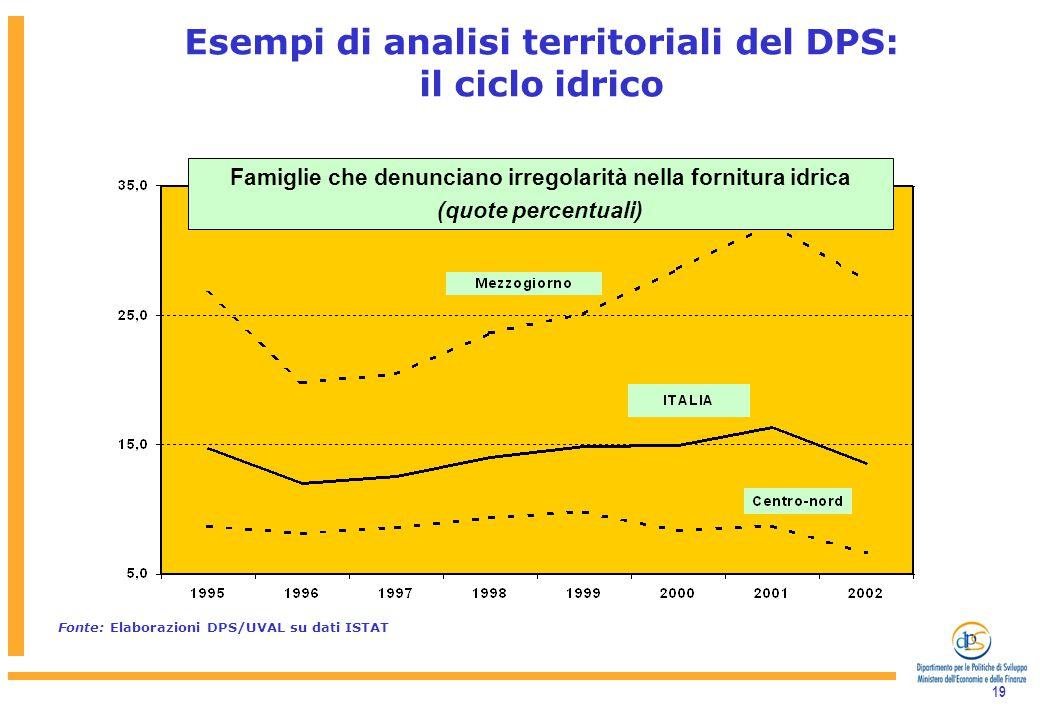 19 Esempi di analisi territoriali del DPS: il ciclo idrico Famiglie che denunciano irregolarità nella fornitura idrica (quote percentuali) Fonte: Elaborazioni DPS/UVAL su dati ISTAT