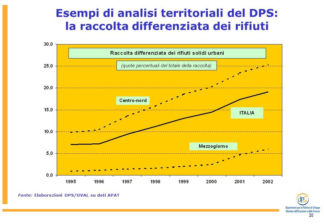 20 Esempi di analisi territoriali del DPS: la raccolta differenziata dei rifiuti Fonte: Elaborazioni DPS/UVAL su dati APAT