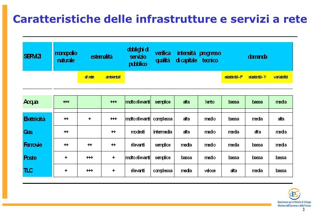 3 Caratteristiche delle infrastrutture e servizi a rete