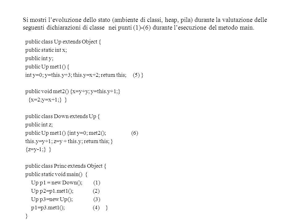 Si mostri l'evoluzione dello stato (ambiente di classi, heap, pila) durante la valutazione delle seguenti dichiarazioni di classe nei punti (1)-(6) durante l'esecuzione del metodo main.