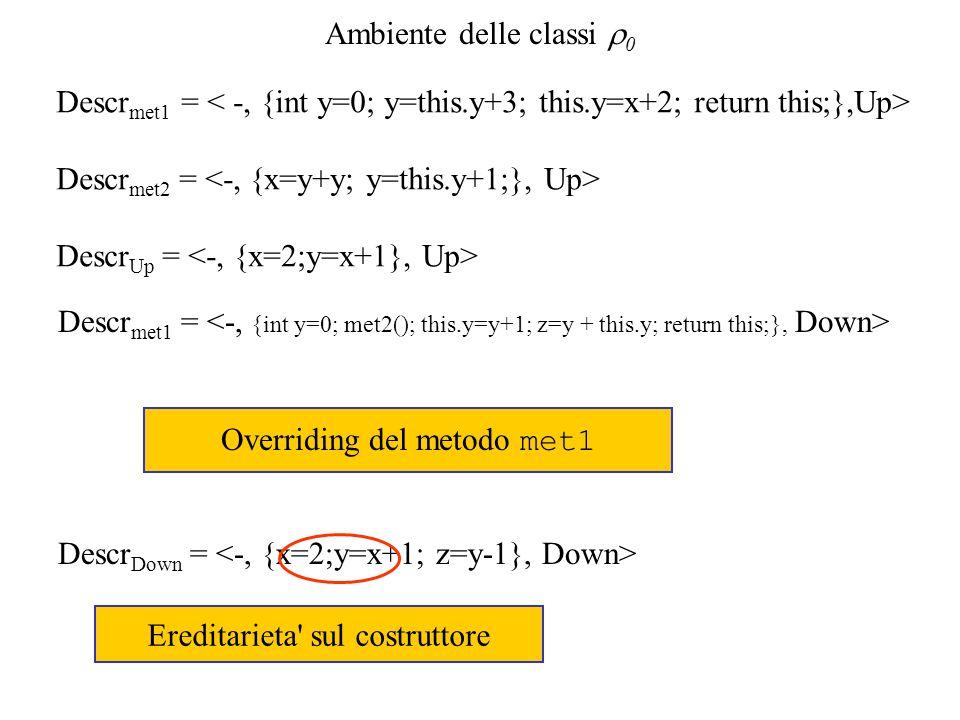 Descr met1 = Descr met2 = Descr Up = Ambiente delle classi  0 Descr met1 = Descr Down = Ereditarieta sul costruttore Overriding del metodo met1