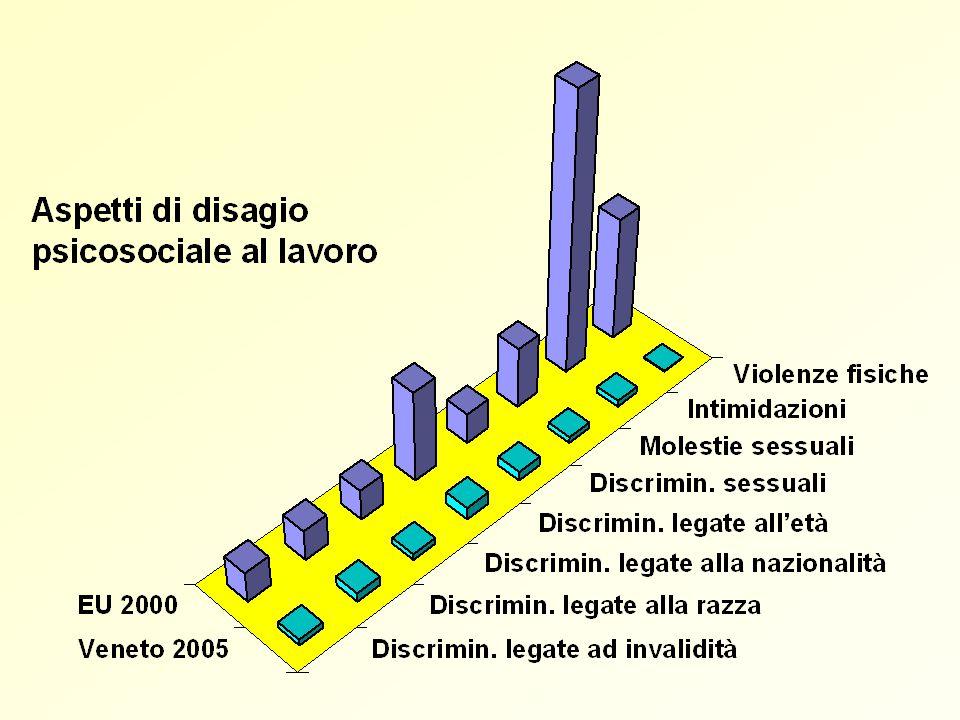 1.AGRICOLTURA 2.MINIERE E CAVE 3.INDUSTRIE ALIMENTARI BEVANDE E DEL TABACCO 4.INDUSTRIE TESSILI ABBIGLIAMENTO E DELLA PELLE 5.INDUSTRIE DEL LEGNO E DELLA CARTA 6.STAMPA ED EDITORIA 7.MANIFATTURA MINERALI CHIMICA PLASTICA GOMMA 8.INDUSTRIA METALMECCANICA 9.FABBRICAZIONE APPARECCHIATURE ELETTRICHE OTTICHE 10.INDUSTRIA AUTOMOBILISTICA E DEI MEZZI DI TRASPORTO 11.ALTRE INDUSTRIE MANIFATTURIERE 12.PRODUZIONE ENERGIA ELETTRICA ACQUA E GAS 13.EDILIZIA 14.COMMERCIO INGROSSO E DETTAGLIO, RIPARAZIONE AUTO MOTO 15.ALBERGHI E RISTORANTI 16.TRASPORTI MAGAZZINAGGIO POSTE E TELECOMUNICAZIONI 17.INTERMEDIAZIONE MONETARIA E FINANZIARIA, ASSICURAZIONI 18.ATTIVITA' IMMOBILIARE 19.PUBBLICA AMMINISTR, DIFESA, ASSICURAZIONI SOCIALI OBBLIG 20.ISTRUZIONE 21.SANITA' ED ALTRI SERVIZI SOCIALI 22.ALTRI SERVIZI PUBBLICI SOCIALI E PERSONALI 23.ABITAZIONI PRIVATE CON PERSONE IMPIEGATE