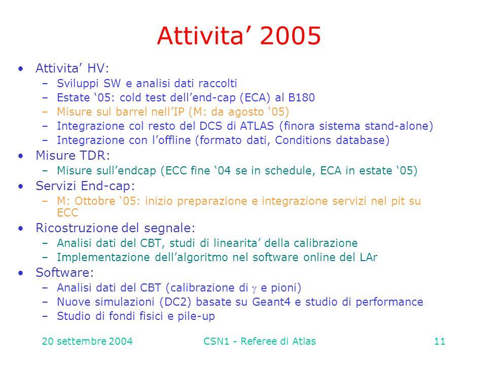 20 settembre 2004CSN1 - Referee di Atlas11 Attivita' 2005 Attivita' HV: –Sviluppi SW e analisi dati raccolti –Estate '05: cold test dell'end-cap (ECA) al B180 –Misure sul barrel nell'IP (M: da agosto '05) –Integrazione col resto del DCS di ATLAS (finora sistema stand-alone) –Integrazione con l'offline (formato dati, Conditions database) Misure TDR: –Misure sull'endcap (ECC fine '04 se in schedule, ECA in estate '05) Servizi End-cap: –M: Ottobre '05: inizio preparazione e integrazione servizi nel pit su ECC Ricostruzione del segnale: –Analisi dati del CBT, studi di linearita' della calibrazione –Implementazione dell'algoritmo nel software online del LAr Software: –Analisi dati del CBT (calibrazione di  e pioni) –Nuove simulazioni (DC2) basate su Geant4 e studio di performance –Studio di fondi fisici e pile-up