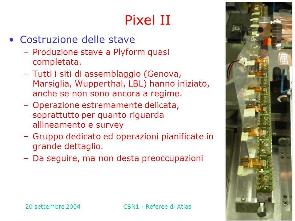 20 settembre 2004CSN1 - Referee di Atlas15 Pixel II Costruzione delle stave –Produzione stave a Plyform quasi completata.