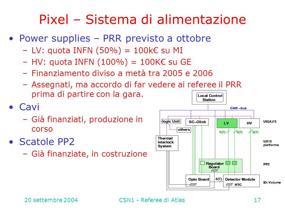 20 settembre 2004CSN1 - Referee di Atlas17 Pixel – Sistema di alimentazione Power supplies – PRR previsto a ottobre –LV: quota INFN (50%) = 100k€ su MI –HV: quota INFN (100%) = 100K€ su GE –Finanziamento diviso a metà tra 2005 e 2006 –Assegnati, ma accordo di far vedere ai referee il PRR prima di partire con la gara.