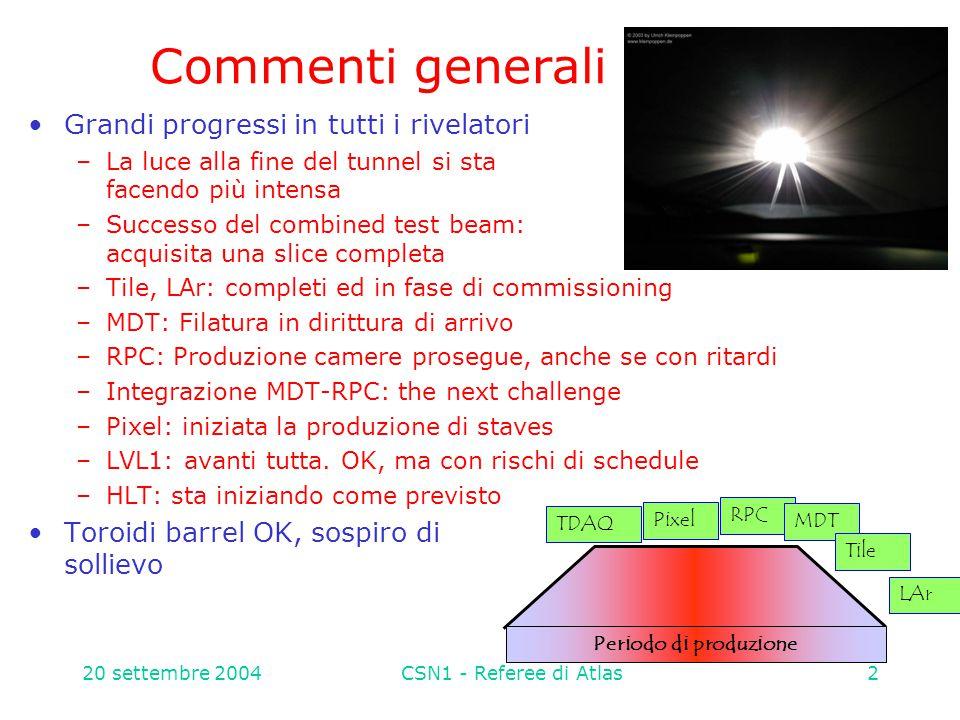 20 settembre 2004CSN1 - Referee di Atlas43 MDT – milestones 2004 2/2 Sommario MILESTONES 2004: - costruzioni ~ ok - installazioni: in ritardo, ma ritardi RPC + problema generale della schedula dell'esperimento schedula dell'esperimento - cavi: ritardi legati alla gestione tecnica dell'esperimento - gare (HV, LV) – in ritado, nonostante la pressione per avere il finanziamento