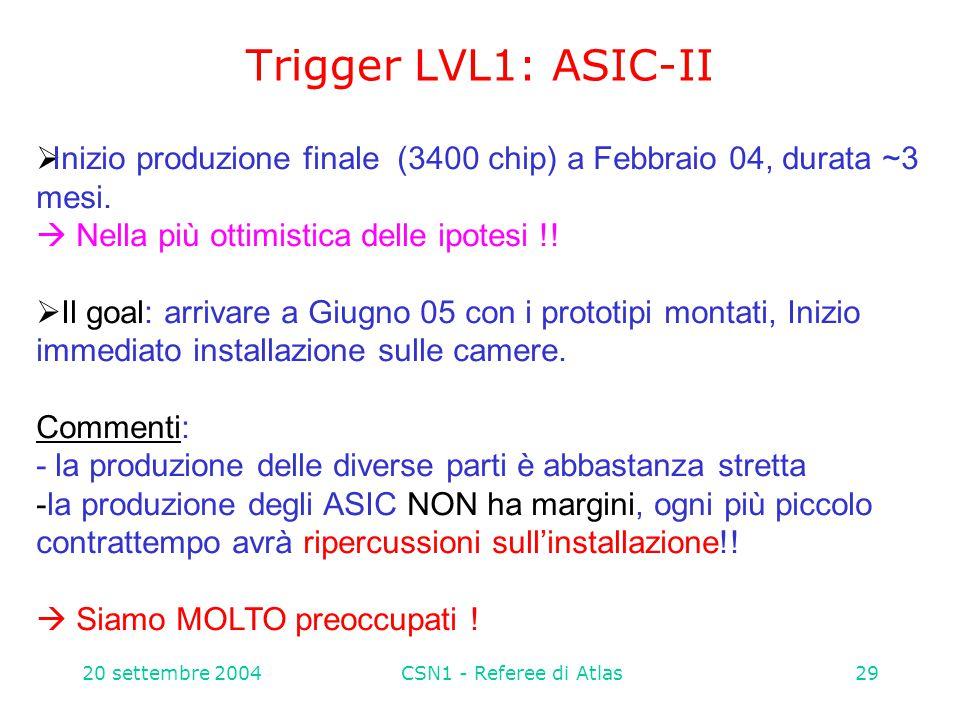 20 settembre 2004CSN1 - Referee di Atlas29 Trigger LVL1: ASIC-II  Inizio produzione finale (3400 chip) a Febbraio 04, durata ~3 mesi.