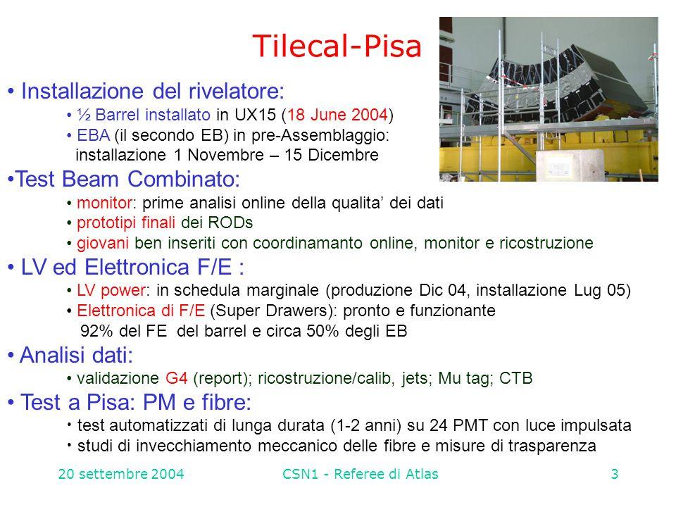 20 settembre 2004CSN1 - Referee di Atlas4 Cose da fare nel 2005 Al CERN: Pre-installazione EBA, installazione EBC (tecnici) Messa a punto del monitor per commissioning (MobiDAQ) Messa in tempo del rivelatore (Laser pulses e cosmici) Commissioning (z=+13m, on truck) Run di cosmici (Cabling terminato per fine 2005) A Pisa: Analisi e simulazioni, come nel 2004 Tests di laboratorio su: PMT Fibre MOF: Pool electronics for mobiDAQ+Cs source monitor CC:Trigger cables CI: 200V PS Richiesta acquisto materiale upgrade sistemi: 10 keu Assegnati: 5 keu invent (resto su dotazioni)