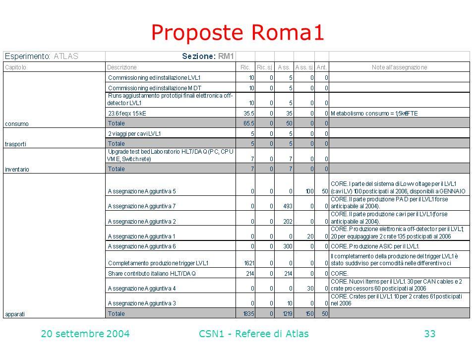 20 settembre 2004CSN1 - Referee di Atlas33 Proposte Roma1