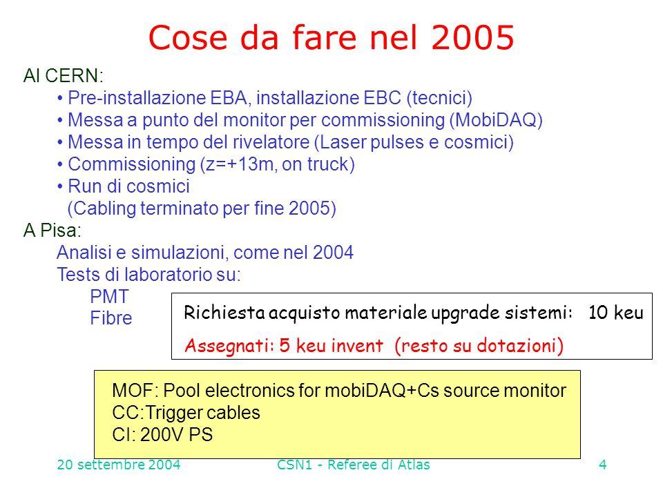 20 settembre 2004CSN1 - Referee di Atlas5 Proposte Pisa