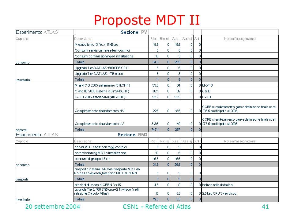 20 settembre 2004CSN1 - Referee di Atlas41 Proposte MDT II