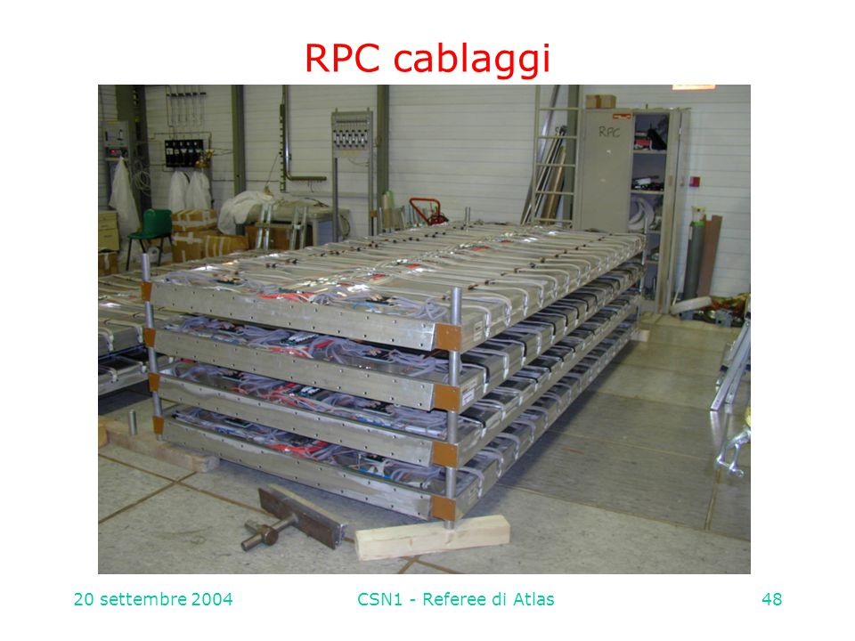 20 settembre 2004CSN1 - Referee di Atlas48 RPC cablaggi