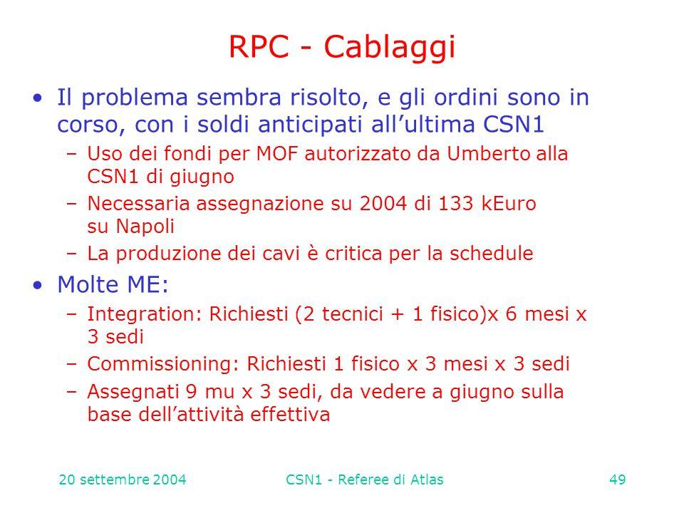 20 settembre 2004CSN1 - Referee di Atlas49 RPC - Cablaggi Il problema sembra risolto, e gli ordini sono in corso, con i soldi anticipati all'ultima CSN1 –Uso dei fondi per MOF autorizzato da Umberto alla CSN1 di giugno –Necessaria assegnazione su 2004 di 133 kEuro su Napoli –La produzione dei cavi è critica per la schedule Molte ME: –Integration: Richiesti (2 tecnici + 1 fisico)x 6 mesi x 3 sedi –Commissioning: Richiesti 1 fisico x 3 mesi x 3 sedi –Assegnati 9 mu x 3 sedi, da vedere a giugno sulla base dell'attività effettiva