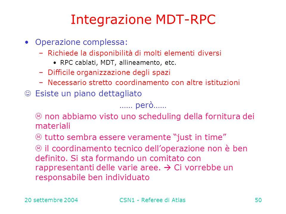 20 settembre 2004CSN1 - Referee di Atlas50 Integrazione MDT-RPC Operazione complessa: –Richiede la disponibilità di molti elementi diversi RPC cablati, MDT, allineamento, etc.