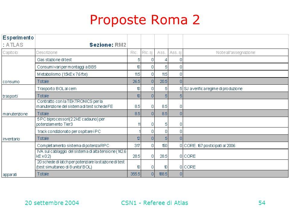 20 settembre 2004CSN1 - Referee di Atlas54 Proposte Roma 2