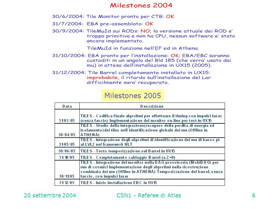 20 settembre 2004CSN1 - Referee di Atlas7 Nota su milestones Anche in un sistema in cui va tutto bene come Tile, le milestones non vengono tutte rispettate.