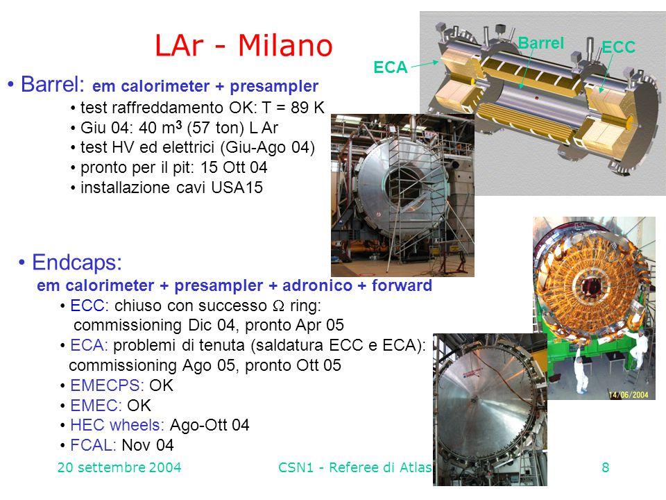 20 settembre 2004CSN1 - Referee di Atlas8 Barrel: em calorimeter + presampler test raffreddamento OK: T = 89 K Giu 04: 40 m 3 (57 ton) L Ar test HV ed elettrici (Giu-Ago 04) pronto per il pit: 15 Ott 04 installazione cavi USA15 ECA Barrel ECC Endcaps: em calorimeter + presampler + adronico + forward ECC: chiuso con successo  ring: commissioning Dic 04, pronto Apr 05 ECA: problemi di tenuta (saldatura ECC e ECA): commissioning Ago 05, pronto Ott 05 EMECPS: OK EMEC: OK HEC wheels: Ago-Ott 04 FCAL: Nov 04 LAr - Milano