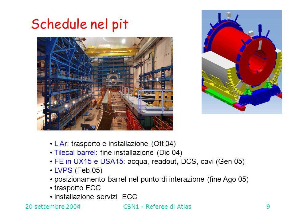 20 settembre 2004CSN1 - Referee di Atlas9 Schedule nel pit L Ar: trasporto e installazione (Ott 04) Tilecal barrel: fine installazione (Dic 04) FE in UX15 e USA15: acqua, readout, DCS, cavi (Gen 05) LVPS (Feb 05) posizionamento barrel nel punto di interazione (fine Ago 05) trasporto ECC installazione servizi ECC