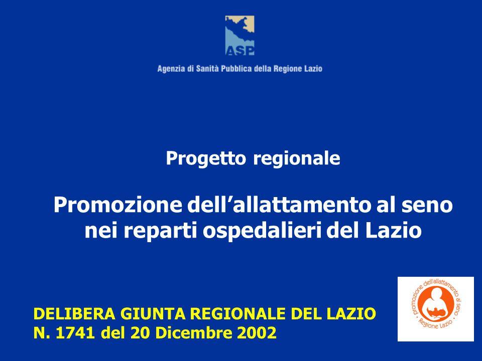 Progetto regionale Promozione dell'allattamento al seno nei reparti ospedalieri del Lazio DELIBERA GIUNTA REGIONALE DEL LAZIO N.
