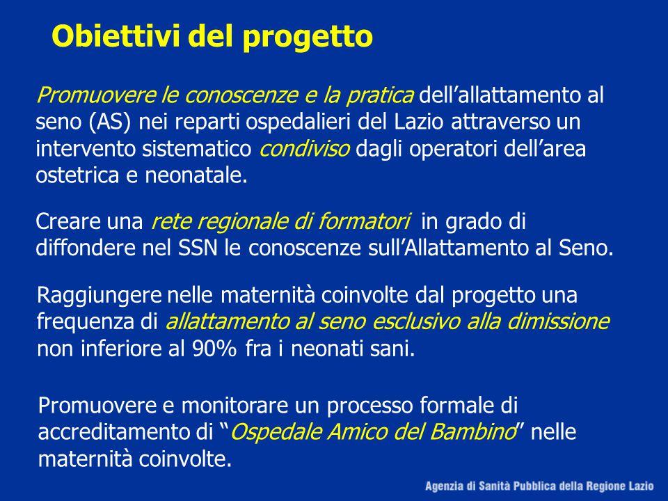 Obiettivi del progetto Promuovere le conoscenze e la pratica dell'allattamento al seno (AS) nei reparti ospedalieri del Lazio attraverso un intervento sistematico condiviso dagli operatori dell'area ostetrica e neonatale.