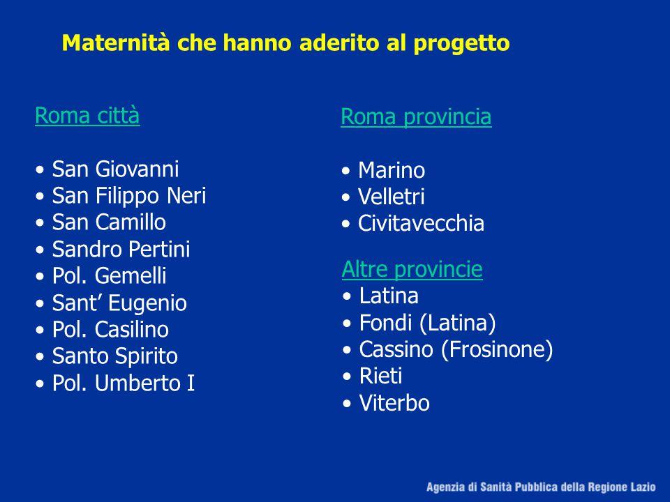 Maternità che hanno aderito al progetto Roma città San Giovanni San Filippo Neri San Camillo Sandro Pertini Pol.