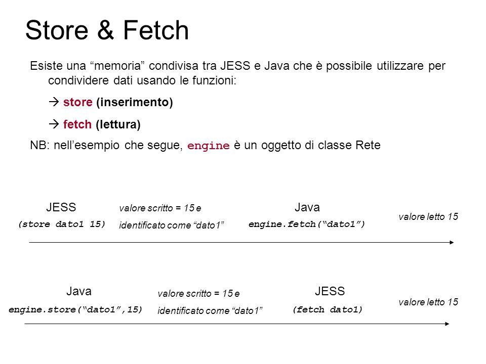 Store & Fetch Esiste una memoria condivisa tra JESS e Java che è possibile utilizzare per condividere dati usando le funzioni:  store (inserimento)  fetch (lettura) NB: nell'esempio che segue, engine è un oggetto di classe Rete JESS (store dato1 15)engine.fetch( dato1 ) Java valore letto 15 valore scritto = 15 e identificato come dato1 JESS engine.store( dato1 ,15)(fetch dato1) Java valore letto 15 valore scritto = 15 e identificato come dato1