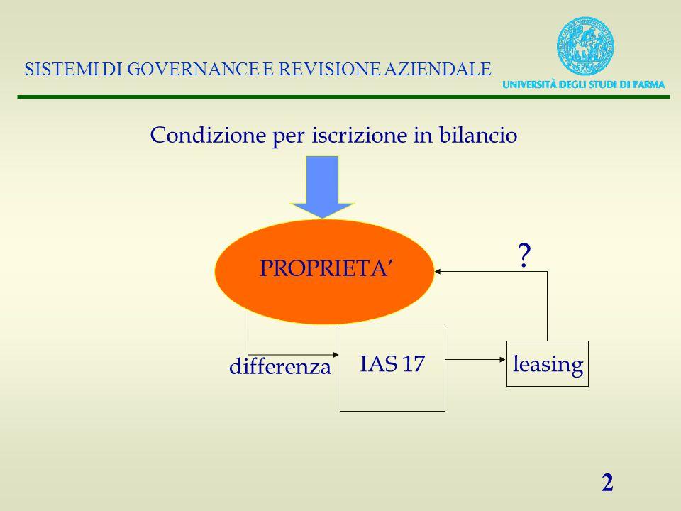 SISTEMI DI GOVERNANCE E REVISIONE AZIENDALE 2 PROPRIETA' Condizione per iscrizione in bilancio IAS 17 differenza leasing ?