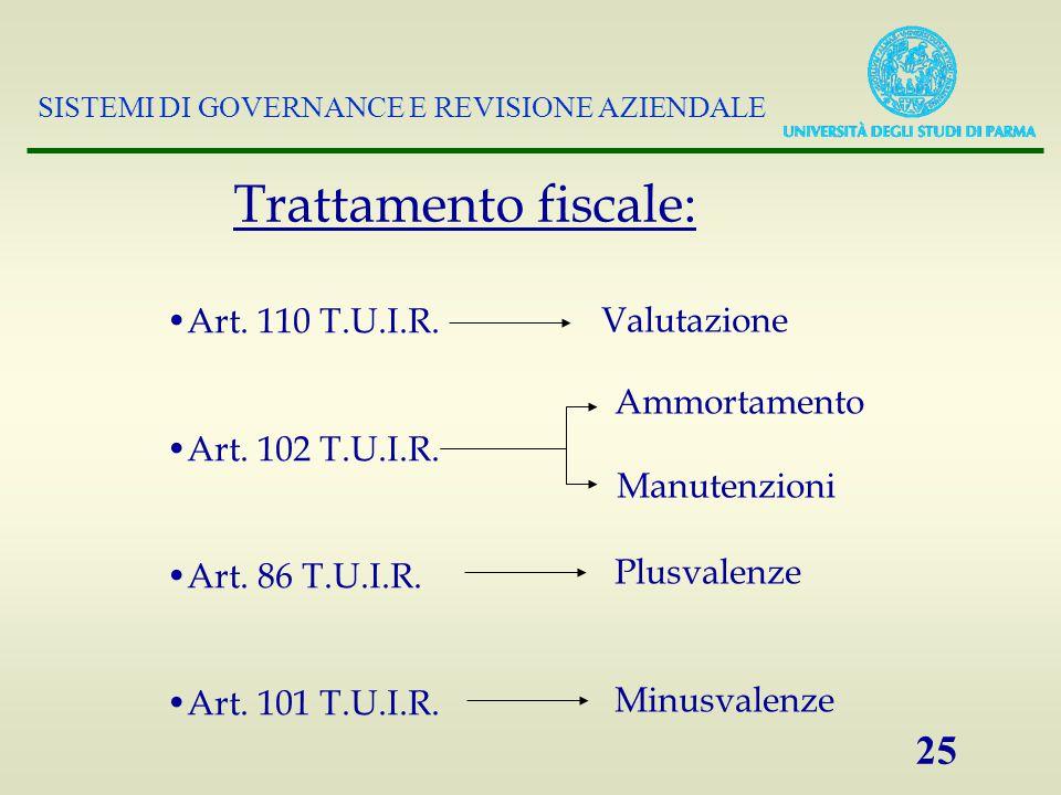 SISTEMI DI GOVERNANCE E REVISIONE AZIENDALE 25 Trattamento fiscale: Art.
