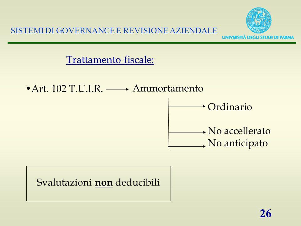 SISTEMI DI GOVERNANCE E REVISIONE AZIENDALE 26 Trattamento fiscale: Art.