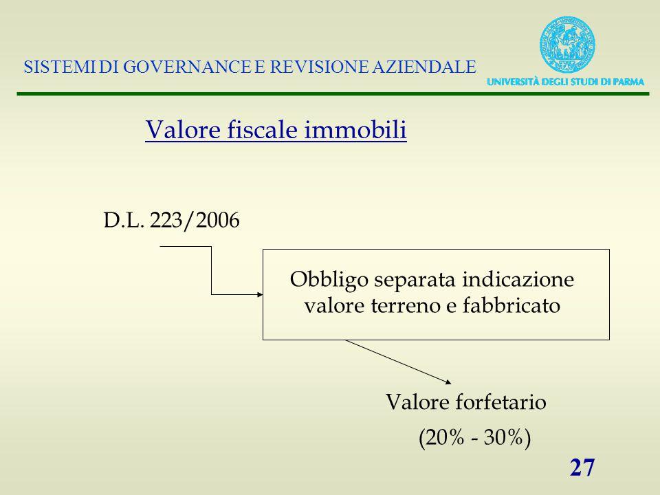SISTEMI DI GOVERNANCE E REVISIONE AZIENDALE 27 Valore fiscale immobili D.L.