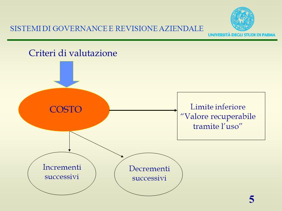 SISTEMI DI GOVERNANCE E REVISIONE AZIENDALE 5 COSTO Criteri di valutazione Limite inferiore Valore recuperabile tramite l'uso Incrementi successivi Decrementi successivi