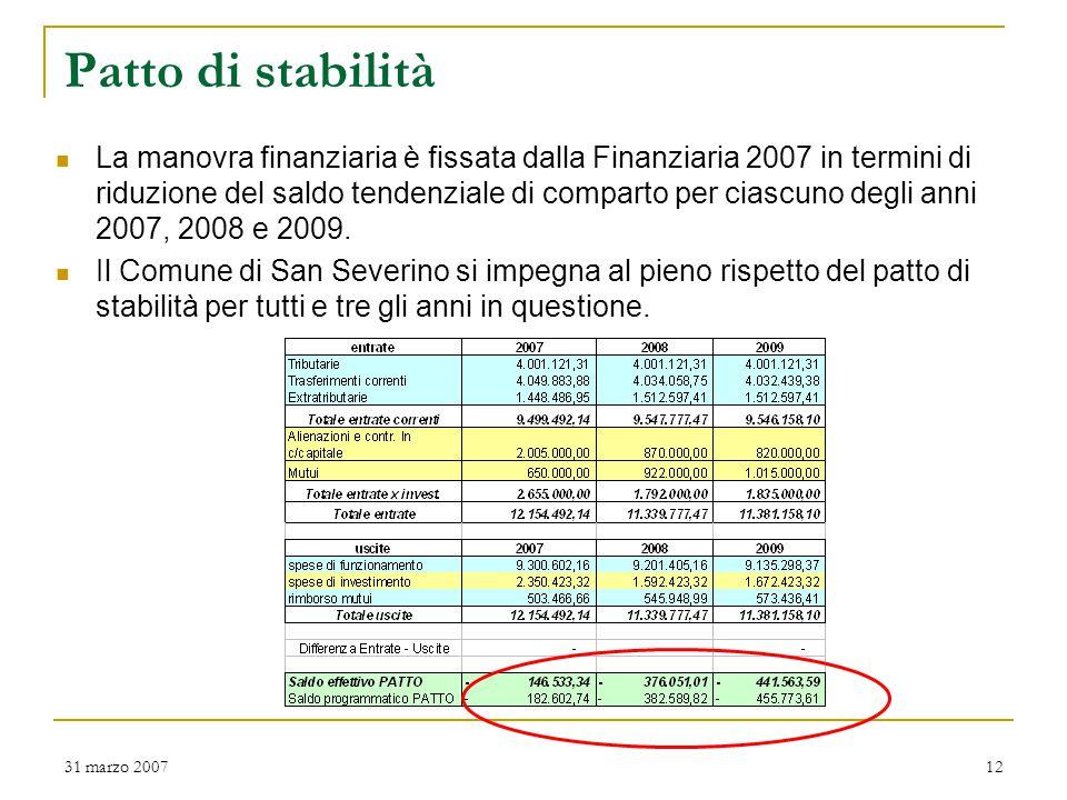 31 marzo 200712 Patto di stabilità La manovra finanziaria è fissata dalla Finanziaria 2007 in termini di riduzione del saldo tendenziale di comparto per ciascuno degli anni 2007, 2008 e 2009.