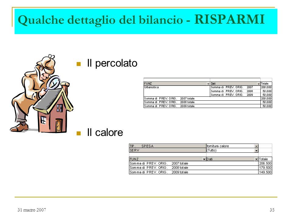 31 marzo 200735 Qualche dettaglio del bilancio - RISPARMI Il percolato Il calore