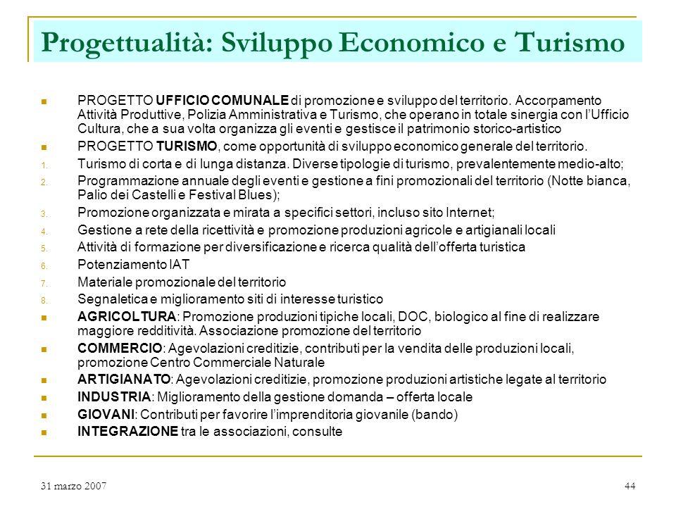 31 marzo 200744 Progettualità: Sviluppo Economico e Turismo PROGETTO UFFICIO COMUNALE di promozione e sviluppo del territorio.