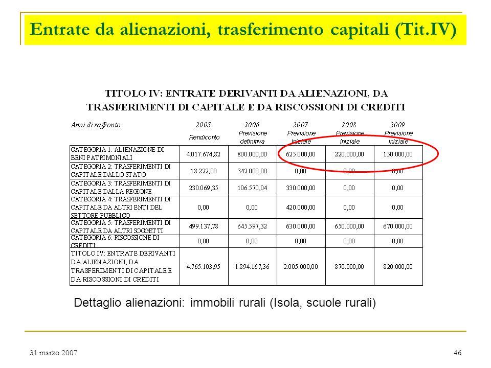 31 marzo 200746 Entrate da alienazioni, trasferimento capitali (Tit.IV) Dettaglio alienazioni: immobili rurali (Isola, scuole rurali)