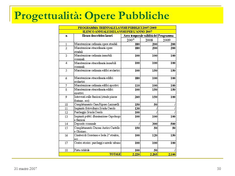 31 marzo 200750 Progettualità: Opere Pubbliche
