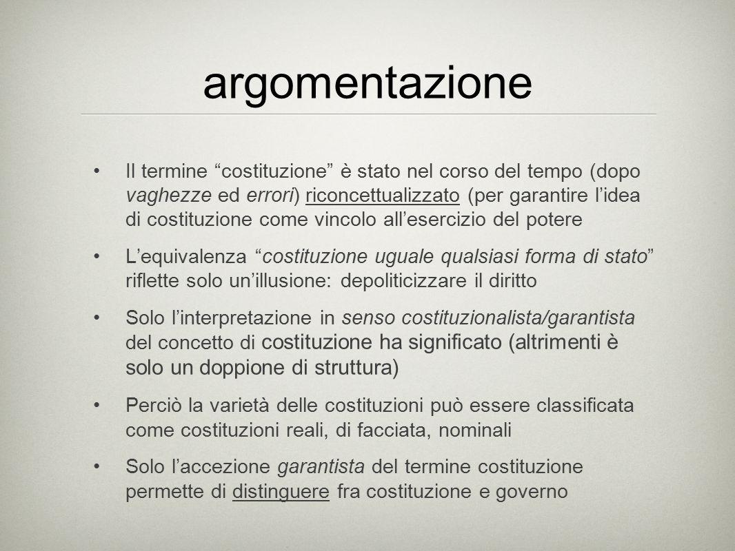 """argomentazione Il termine """"costituzione"""" è stato nel corso del tempo (dopo vaghezze ed errori) riconcettualizzato (per garantire l'idea di costituzion"""