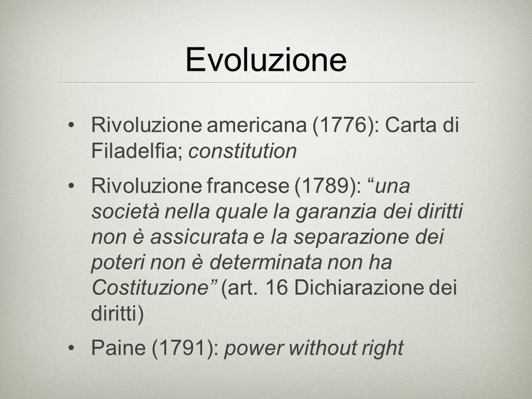"""Evoluzione Rivoluzione americana (1776): Carta di Filadelfia; constitution Rivoluzione francese (1789): """"una società nella quale la garanzia dei dirit"""