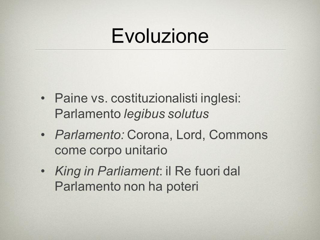 Evoluzione Paine vs. costituzionalisti inglesi: Parlamento legibus solutus Parlamento: Corona, Lord, Commons come corpo unitario King in Parliament: i